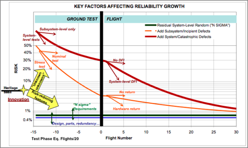 maturity-growth-analysis_2